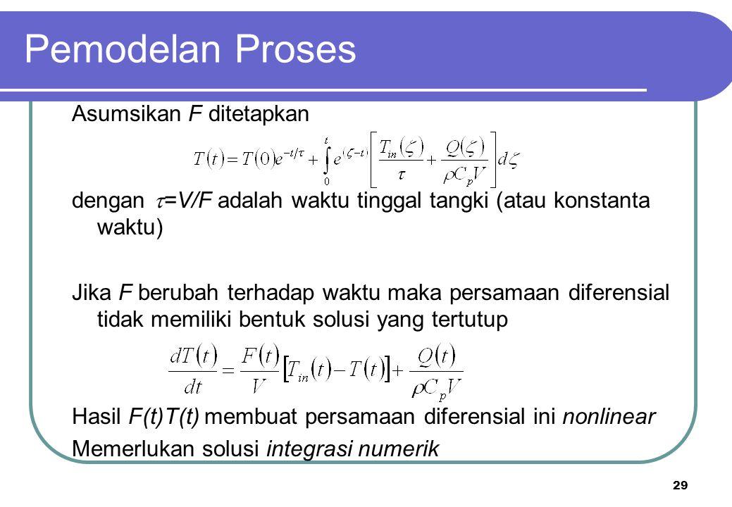 Pemodelan Proses Asumsikan F ditetapkan