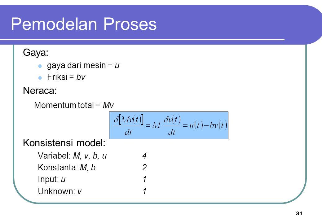 Pemodelan Proses Gaya: Neraca: Momentum total = Mv Konsistensi model: