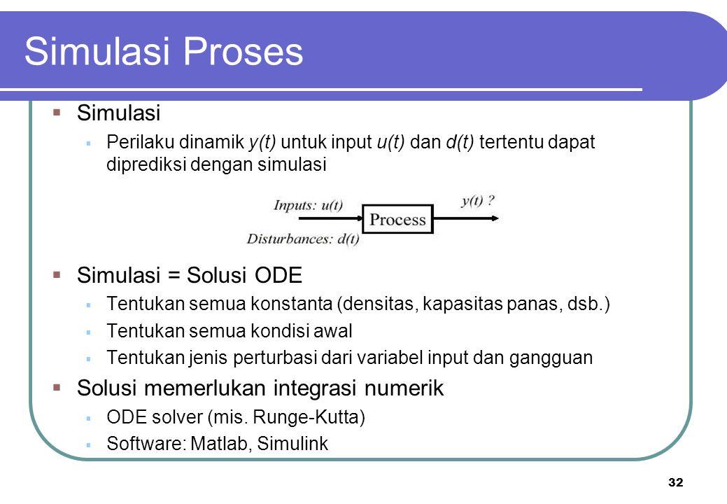 Simulasi Proses Simulasi Simulasi = Solusi ODE