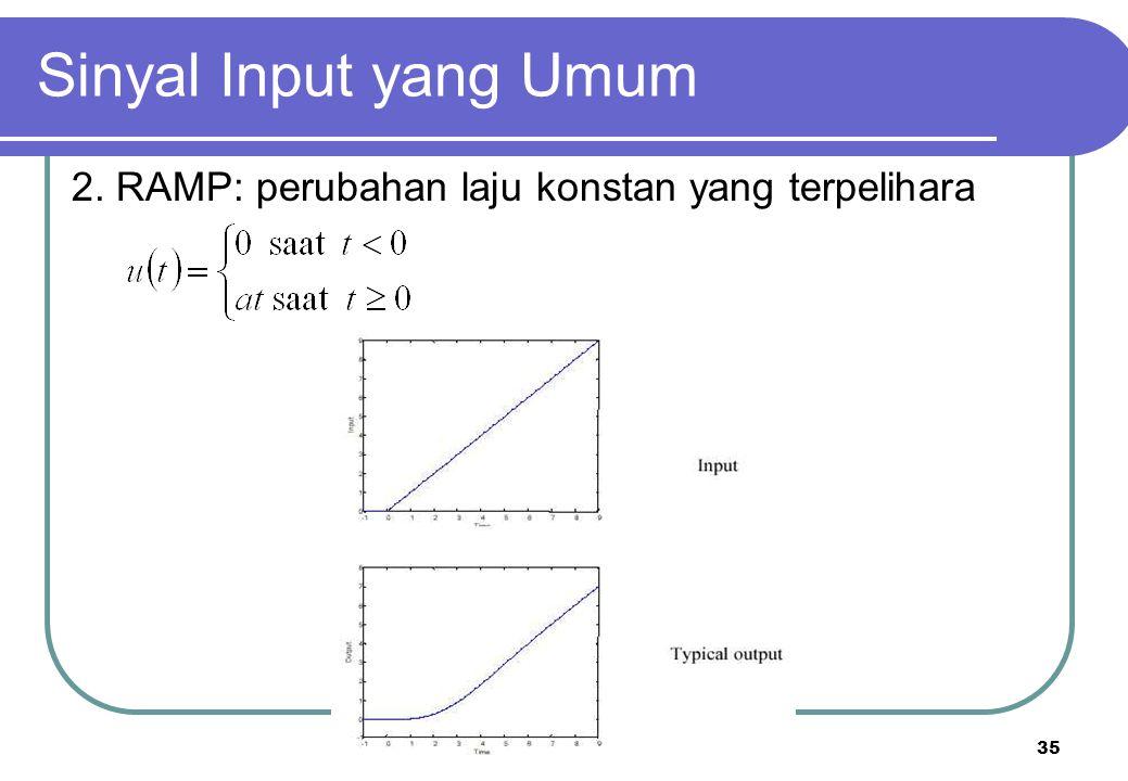Sinyal Input yang Umum 2. RAMP: perubahan laju konstan yang terpelihara