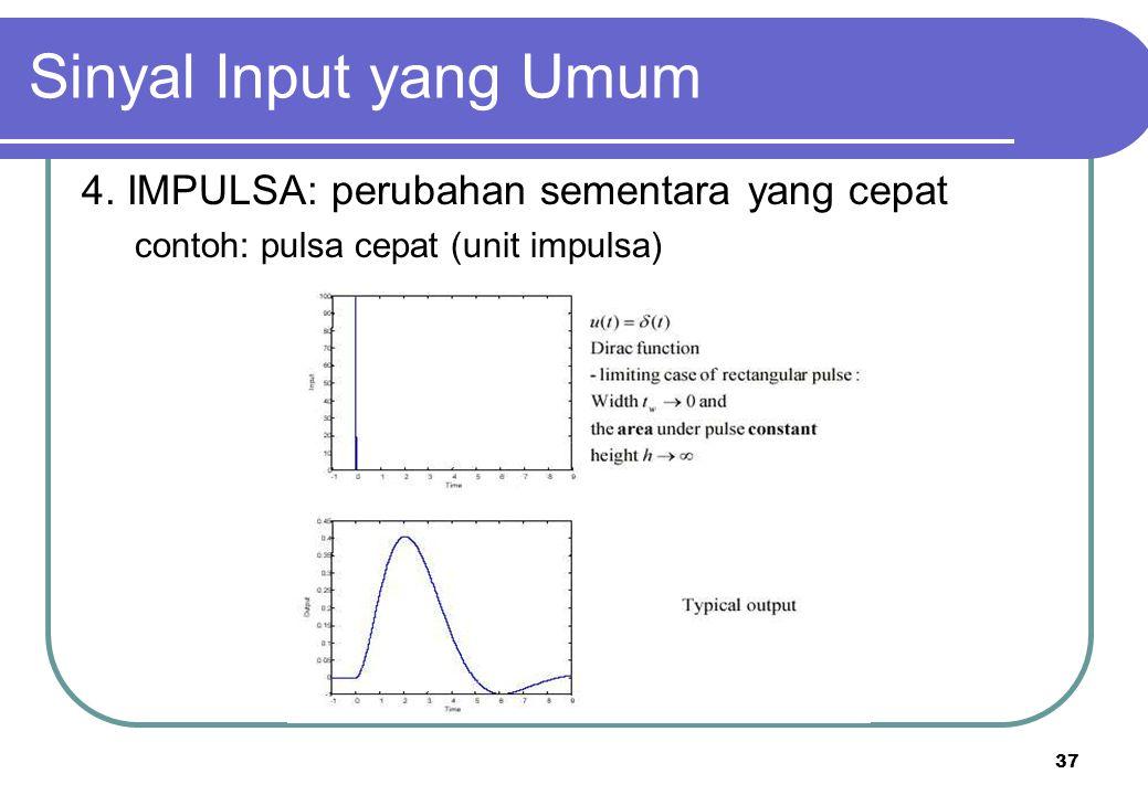 Sinyal Input yang Umum 4. IMPULSA: perubahan sementara yang cepat