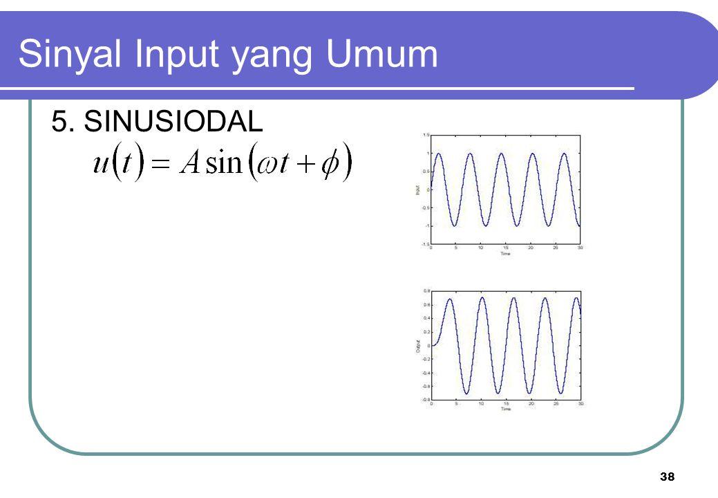 Sinyal Input yang Umum 5. SINUSIODAL
