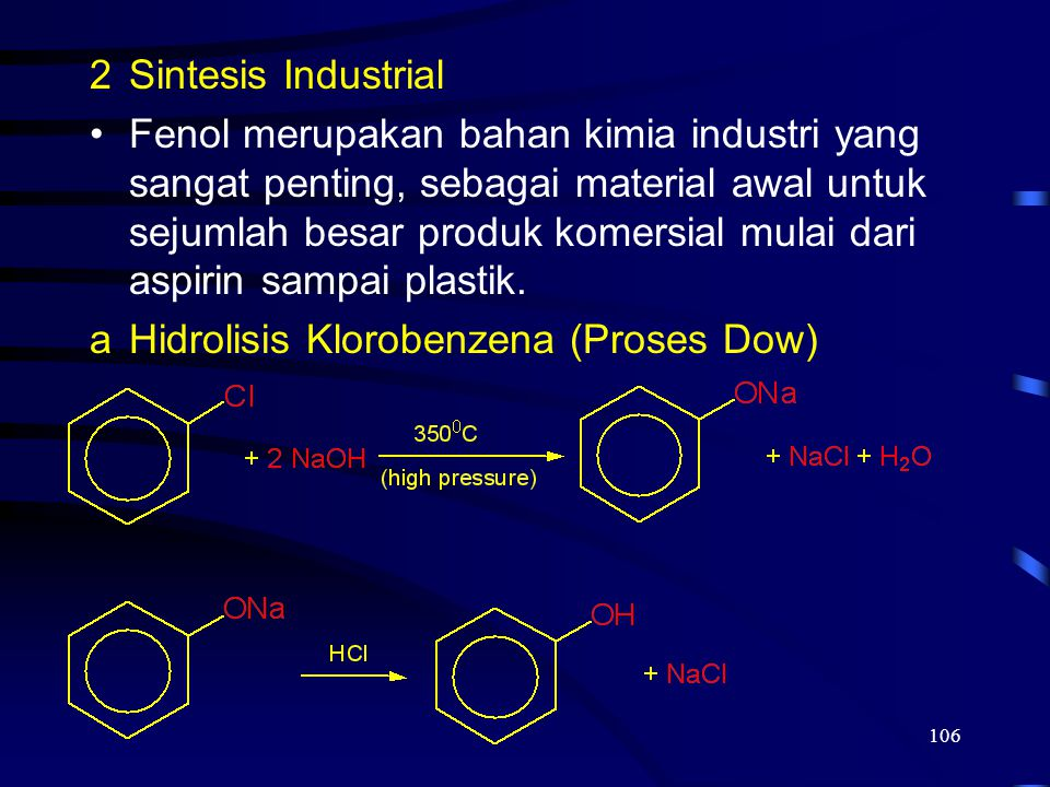 Sintesis Industrial