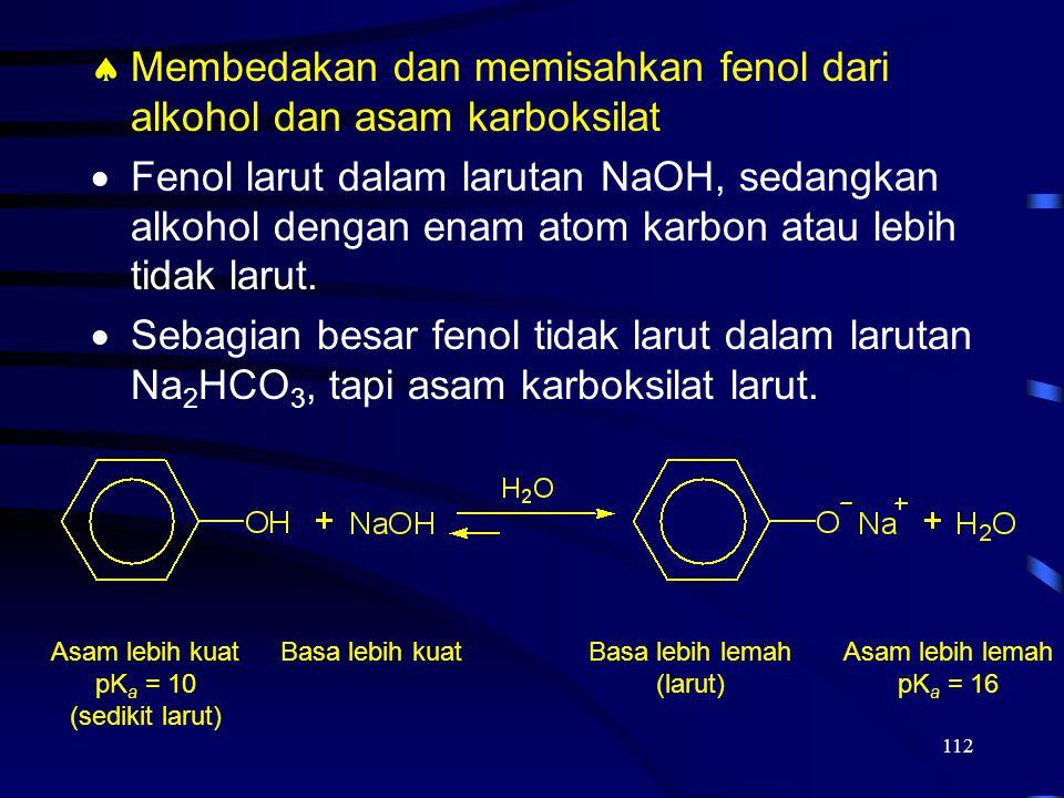 Membedakan dan memisahkan fenol dari alkohol dan asam karboksilat