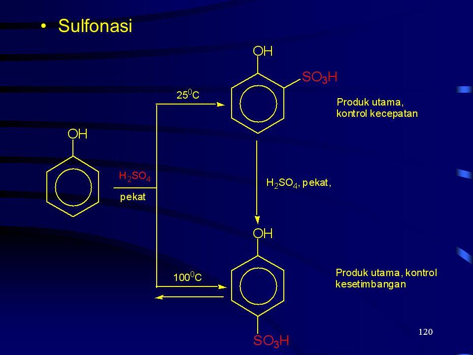 Sulfonasi