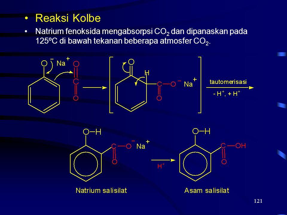 Reaksi Kolbe Natrium fenoksida mengabsorpsi CO2 dan dipanaskan pada 125ºC di bawah tekanan beberapa atmosfer CO2.