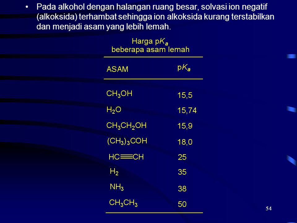 Pada alkohol dengan halangan ruang besar, solvasi ion negatif (alkoksida) terhambat sehingga ion alkoksida kurang terstabilkan dan menjadi asam yang lebih lemah.