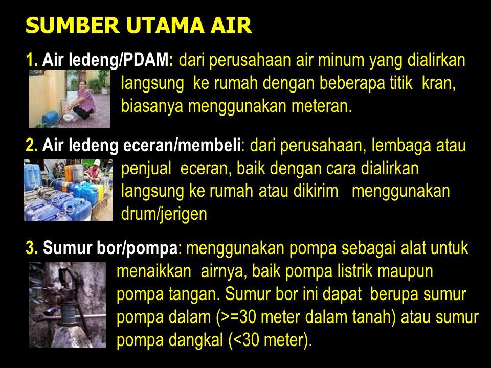 SUMBER UTAMA AIR 1. Air ledeng/PDAM: dari perusahaan air minum yang dialirkan. langsung ke rumah dengan beberapa titik kran,