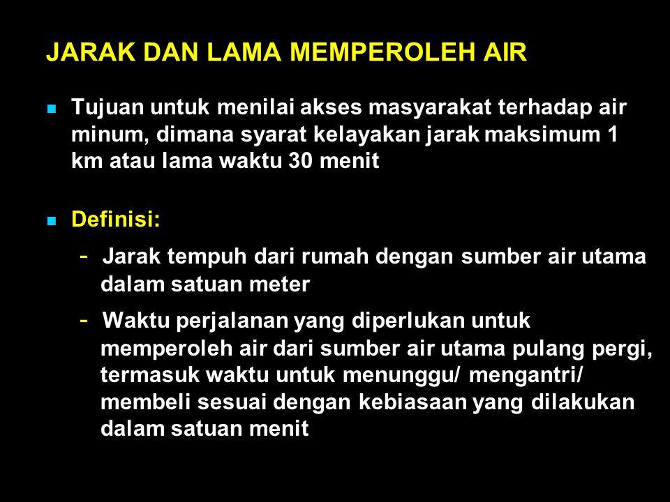JARAK DAN LAMA MEMPEROLEH AIR