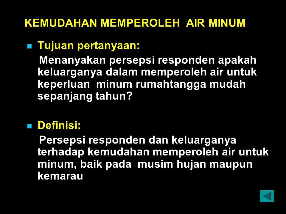 KEMUDAHAN MEMPEROLEH AIR MINUM