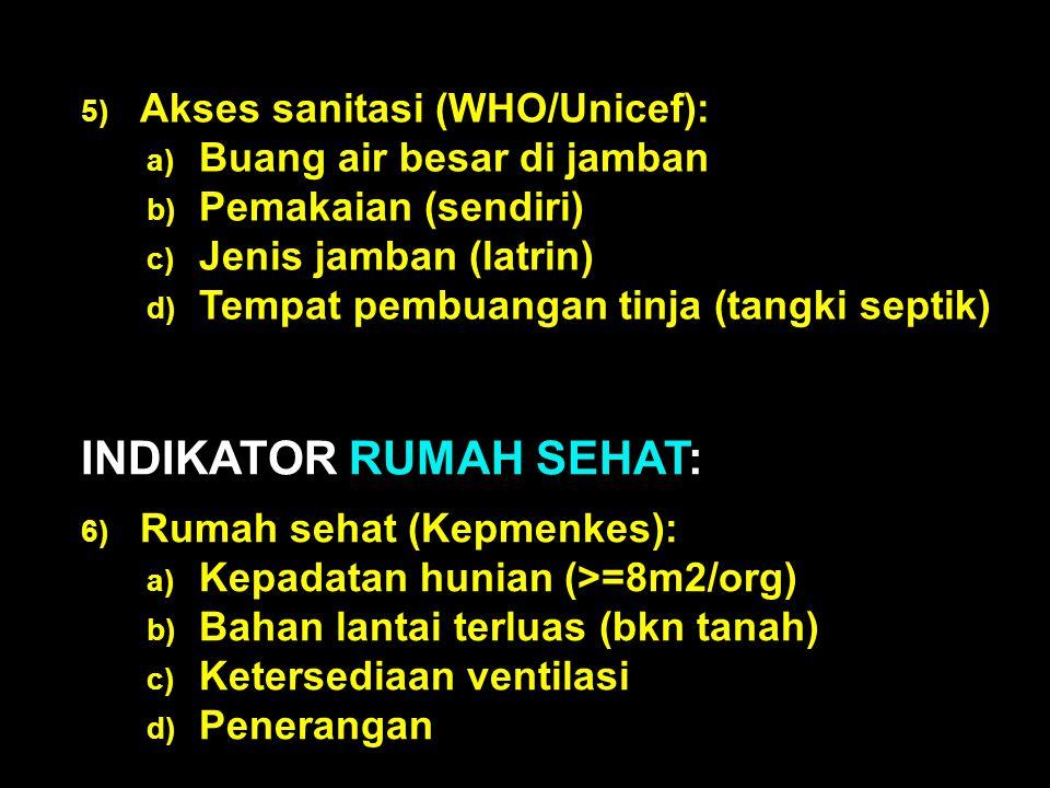 INDIKATOR RUMAH SEHAT: