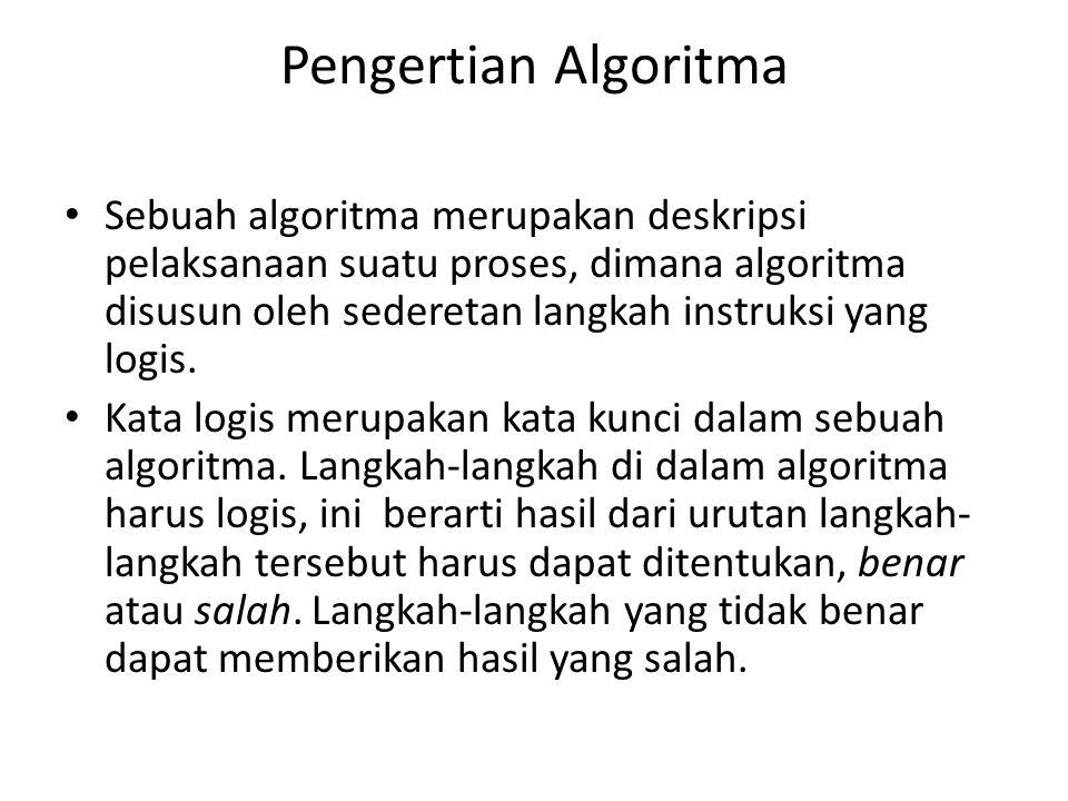 Pengertian Algoritma