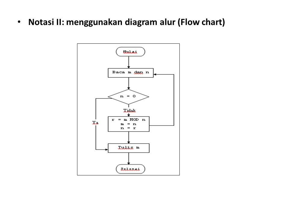 Notasi II: menggunakan diagram alur (Flow chart)