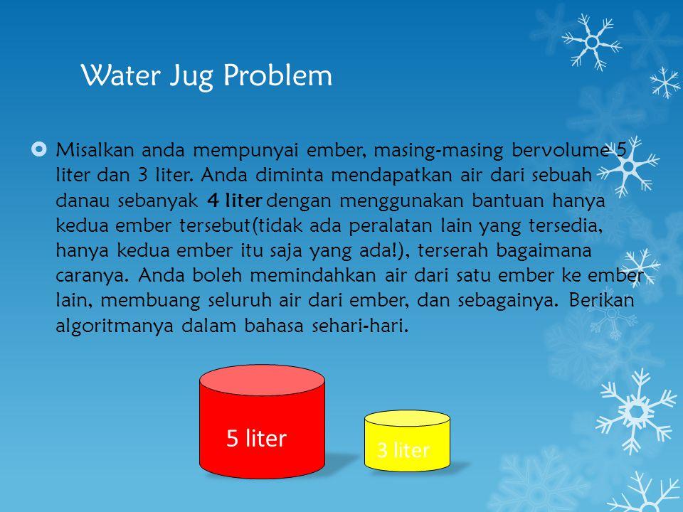 Water Jug Problem 5 liter 3 liter