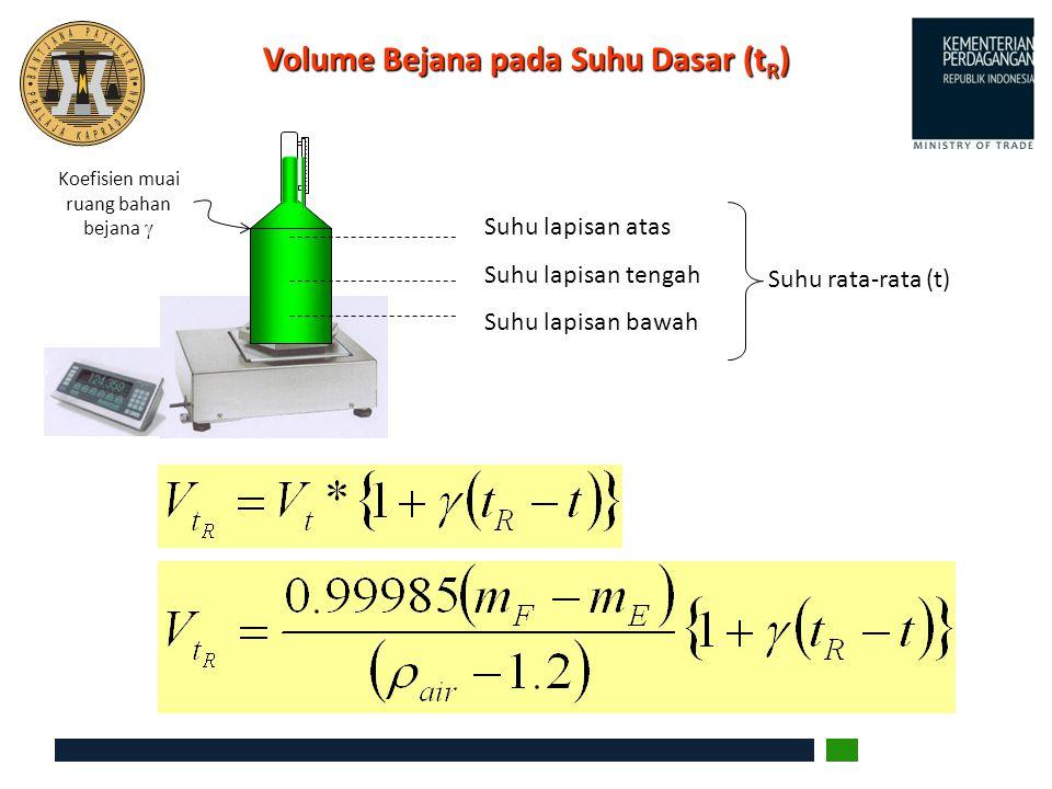 Volume Bejana pada Suhu Dasar (tR)