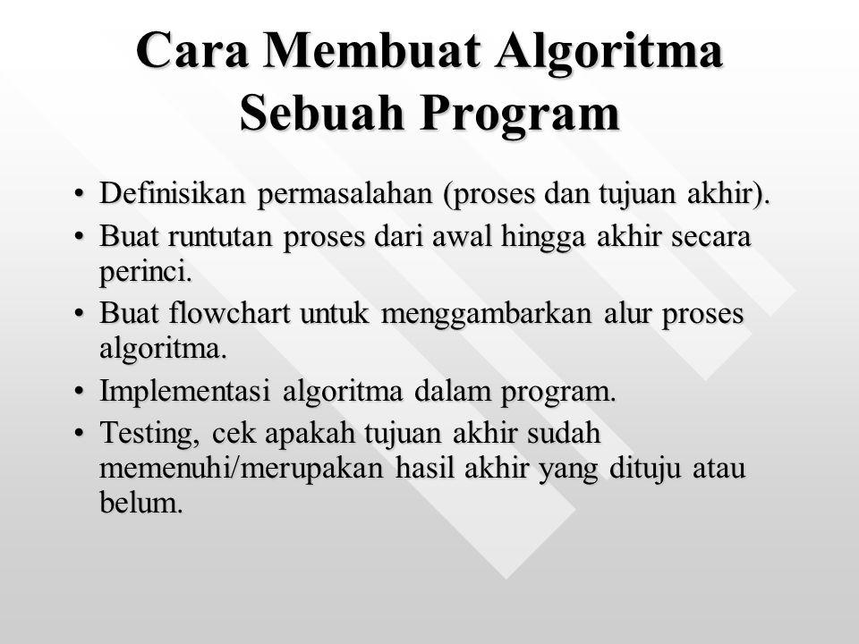 Cara Membuat Algoritma Sebuah Program