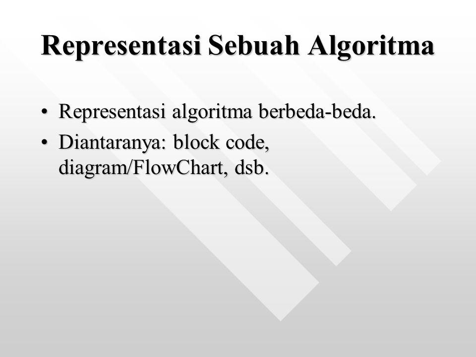 Representasi Sebuah Algoritma