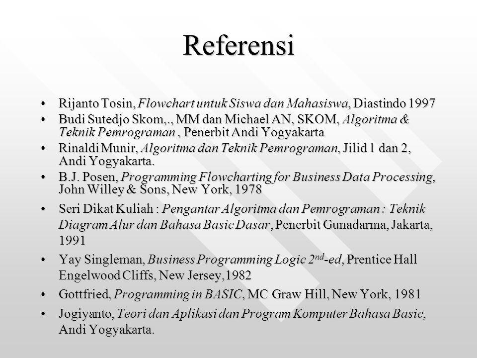 Referensi Rijanto Tosin, Flowchart untuk Siswa dan Mahasiswa, Diastindo 1997.