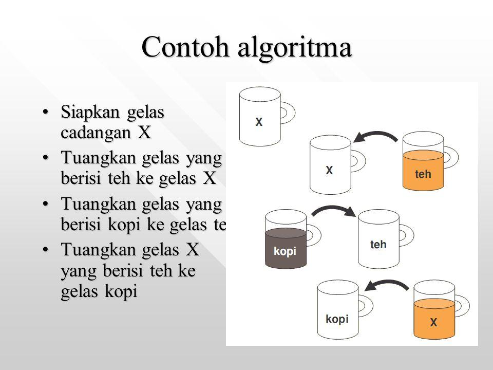 Contoh algoritma Siapkan gelas cadangan X
