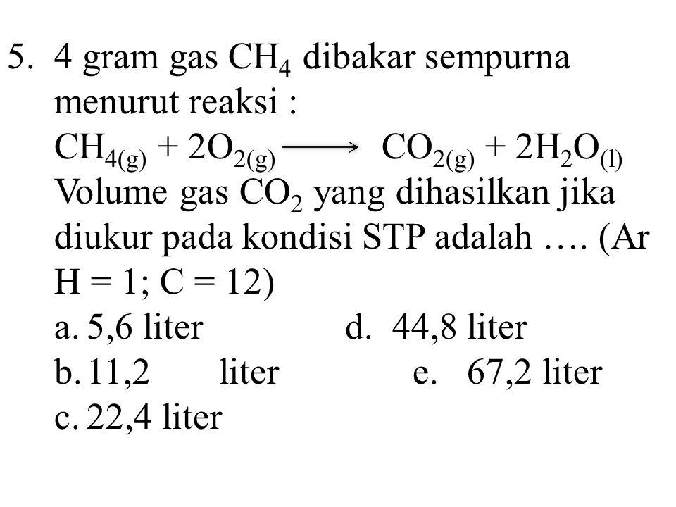5. 4 gram gas CH4 dibakar sempurna menurut reaksi :