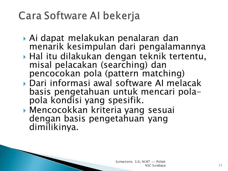 Cara Software AI bekerja
