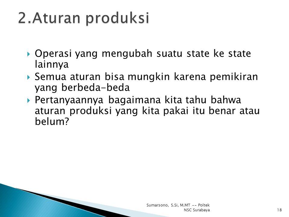 2.Aturan produksi Operasi yang mengubah suatu state ke state lainnya