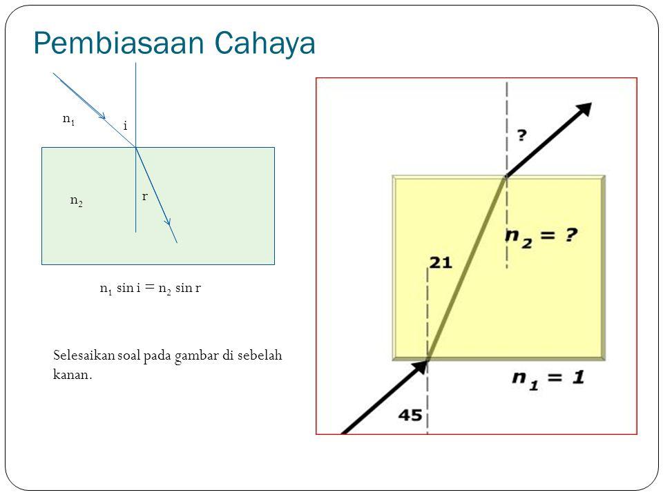 Pembiasaan Cahaya n1 i r n2 n1 sin i = n2 sin r