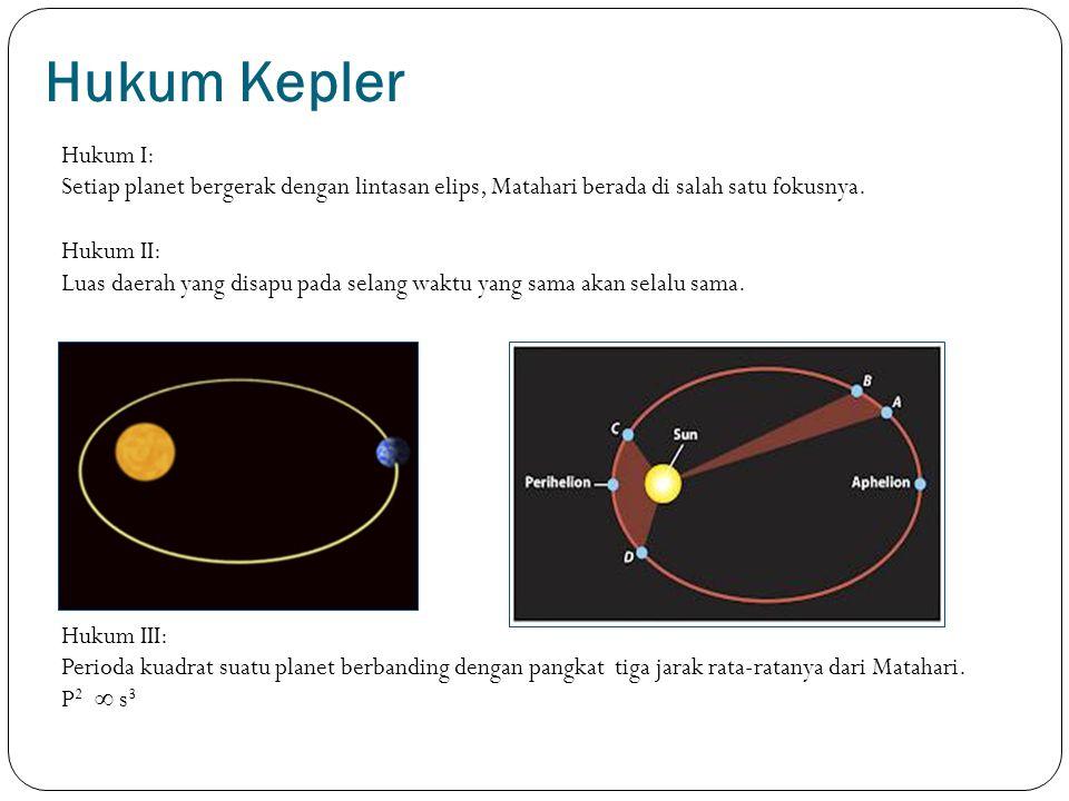 Hukum Kepler Hukum I: Setiap planet bergerak dengan lintasan elips, Matahari berada di salah satu fokusnya.