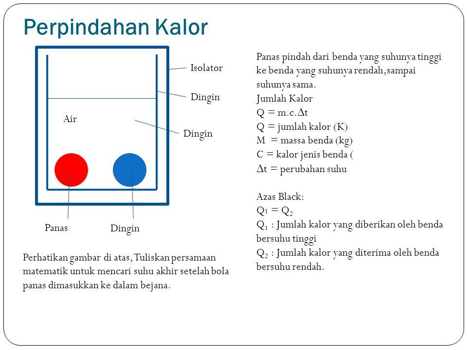 Perpindahan Kalor Panas. Dingin. Isolator. Air. Panas pindah dari benda yang suhunya tinggi ke benda yang suhunya rendah,sampai suhunya sama.