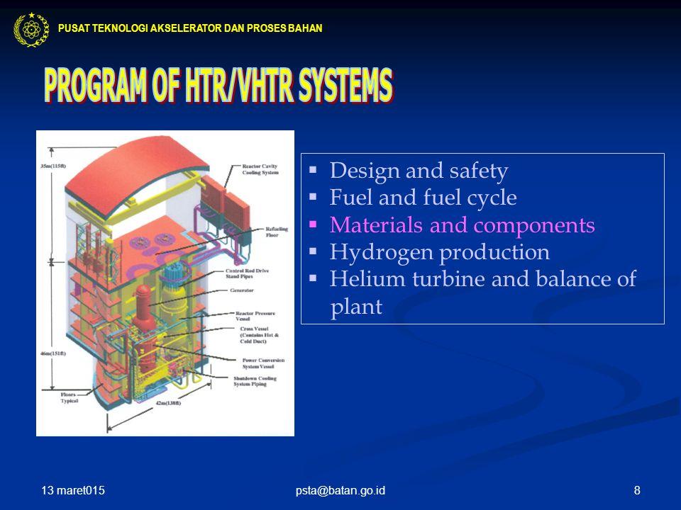 PROGRAM OF HTR/VHTR SYSTEMS