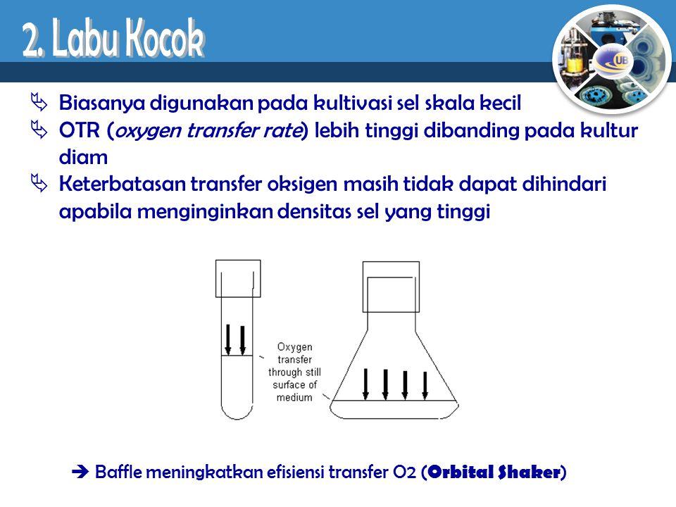 2. Labu Kocok Biasanya digunakan pada kultivasi sel skala kecil