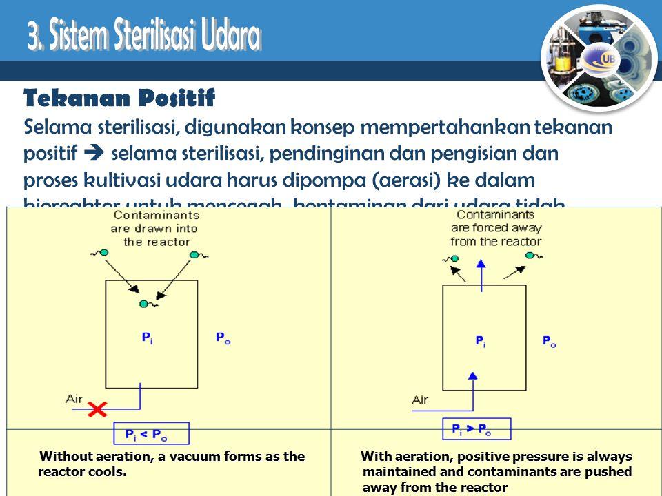 3. Sistem Sterilisasi Udara
