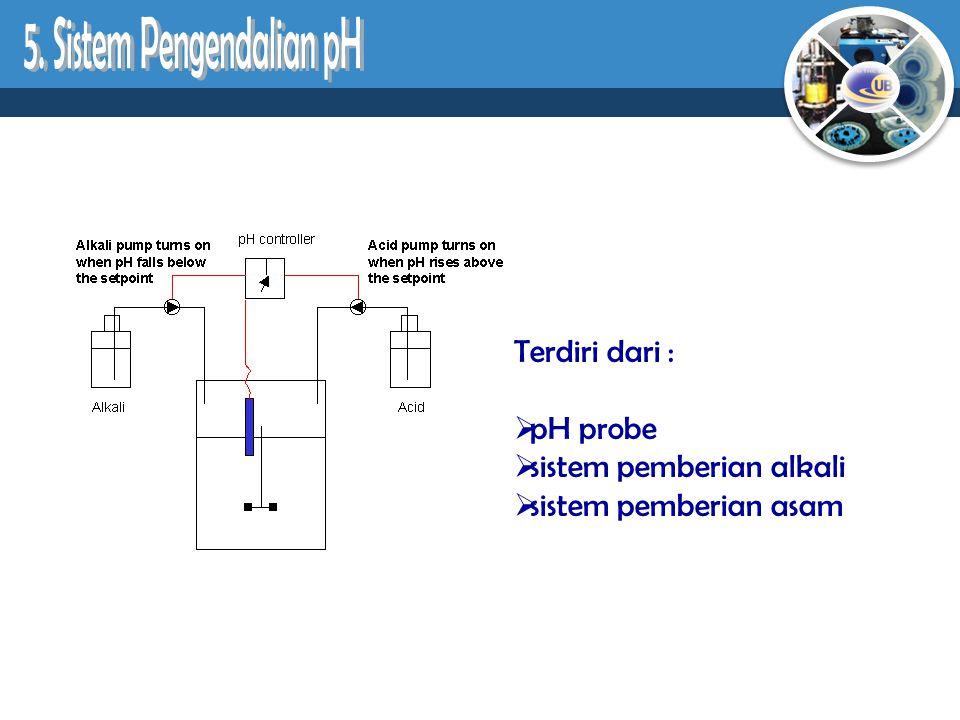 5. Sistem Pengendalian pH