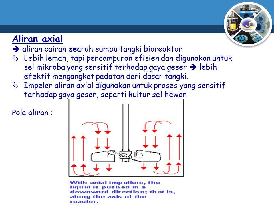 Aliran axial  aliran cairan searah sumbu tangki bioreaktor