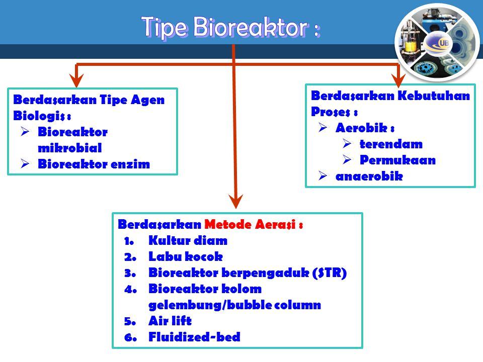 Tipe Bioreaktor : Berdasarkan Kebutuhan Proses :