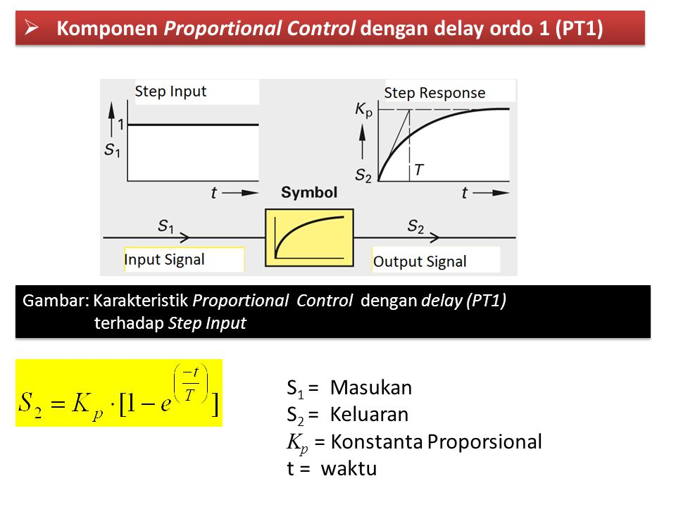 Komponen Proportional Control dengan delay ordo 1 (PT1)