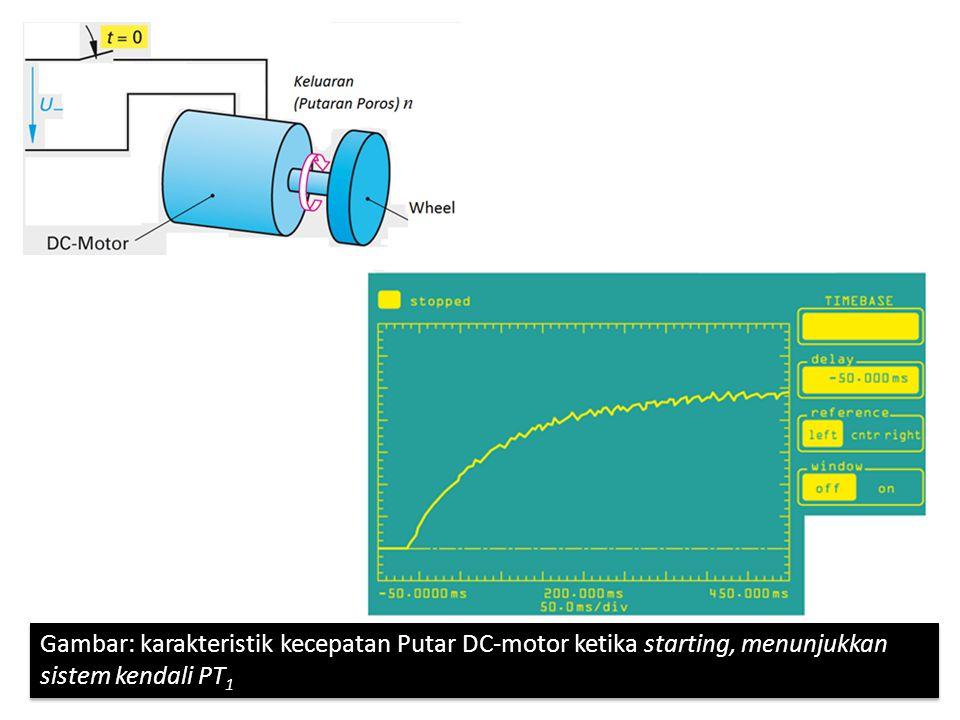 Gambar: karakteristik kecepatan Putar DC-motor ketika starting, menunjukkan sistem kendali PT1