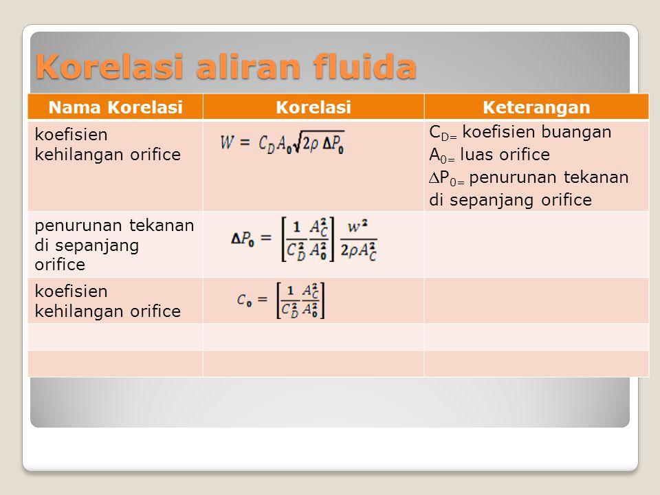 Korelasi aliran fluida