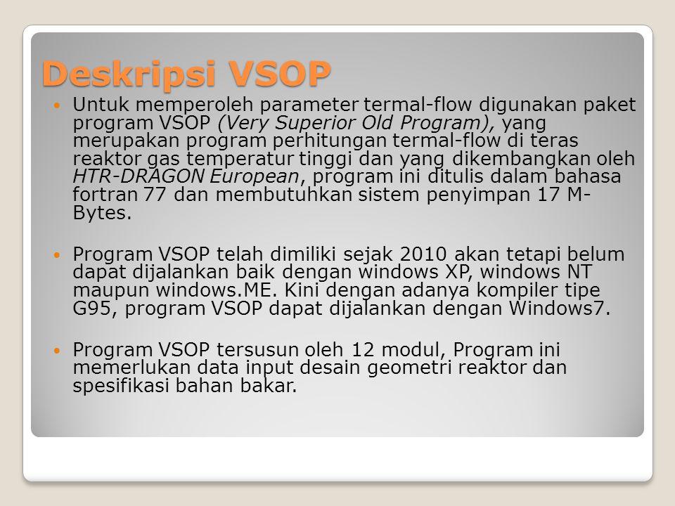 Deskripsi VSOP