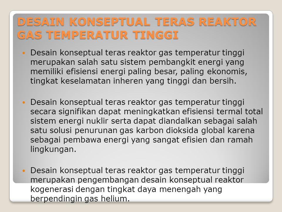 DESAIN KONSEPTUAL TERAS REAKTOR GAS TEMPERATUR TINGGI