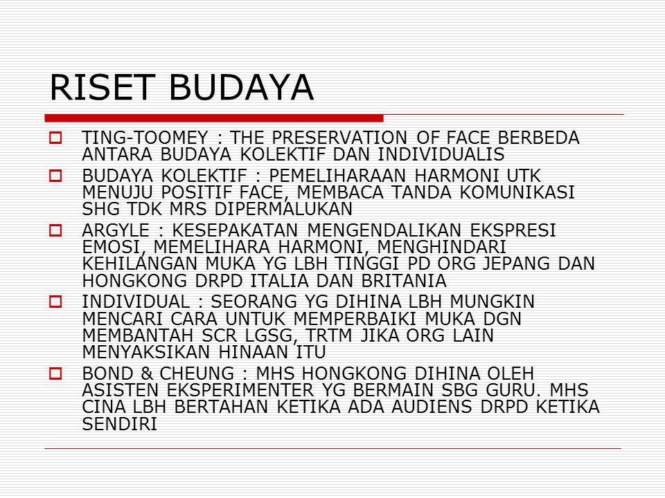 RISET BUDAYA TING-TOOMEY : THE PRESERVATION OF FACE BERBEDA ANTARA BUDAYA KOLEKTIF DAN INDIVIDUALIS.