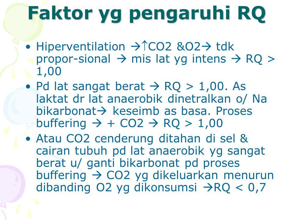Faktor yg pengaruhi RQ Hiperventilation CO2 &O2 tdk propor-sional  mis lat yg intens  RQ > 1,00.