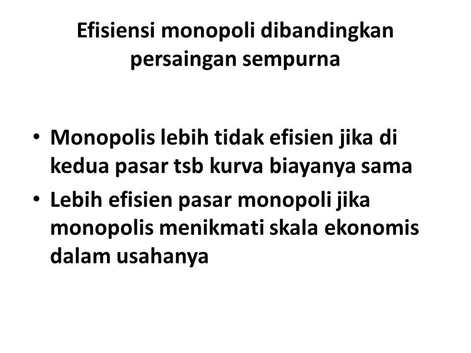 Efisiensi monopoli dibandingkan persaingan sempurna