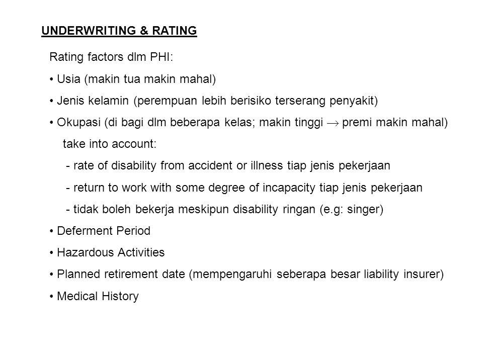 UNDERWRITING & RATING Rating factors dlm PHI: Usia (makin tua makin mahal) Jenis kelamin (perempuan lebih berisiko terserang penyakit)