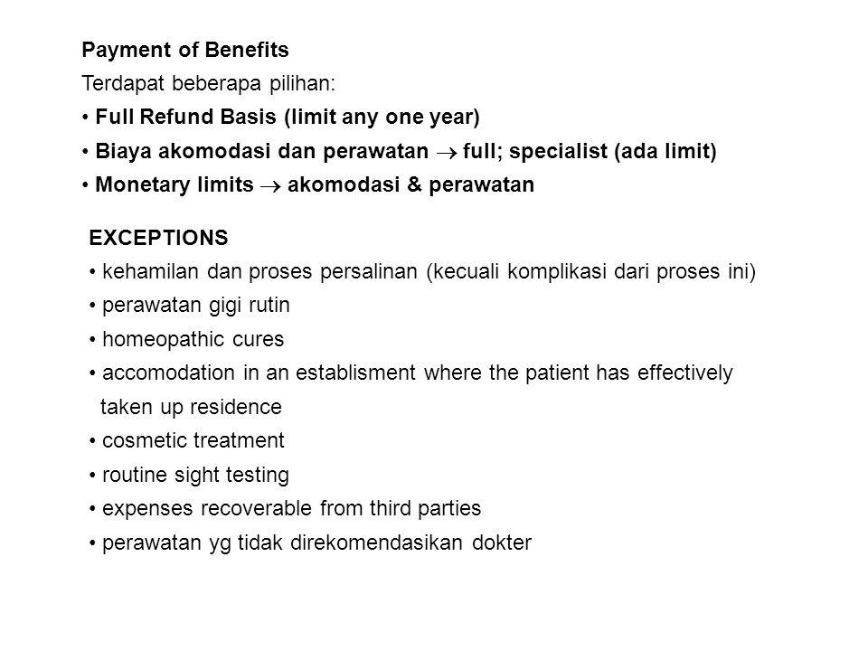 Payment of Benefits Terdapat beberapa pilihan: Full Refund Basis (limit any one year) Biaya akomodasi dan perawatan  full; specialist (ada limit)