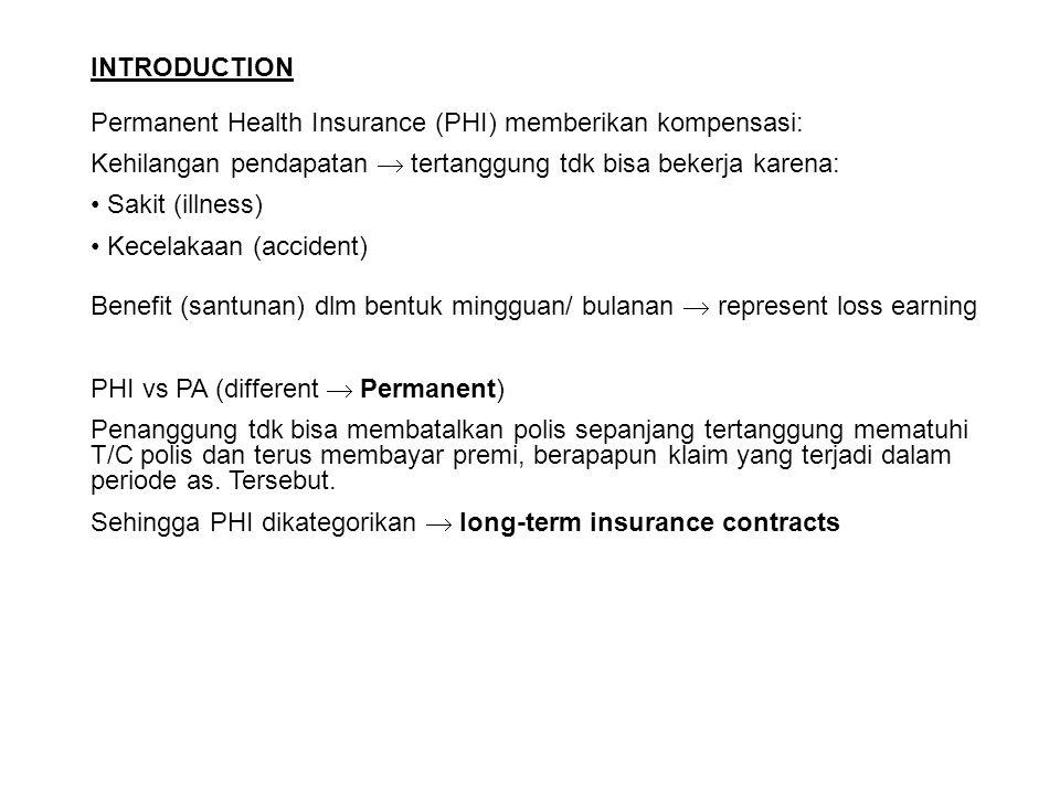 INTRODUCTION Permanent Health Insurance (PHI) memberikan kompensasi: Kehilangan pendapatan  tertanggung tdk bisa bekerja karena: