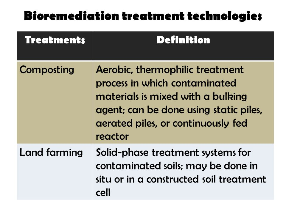 Bioremediation treatment technologies