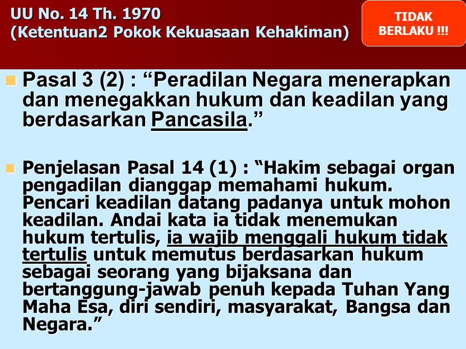 UU No. 14 Th. 1970 (Ketentuan2 Pokok Kekuasaan Kehakiman)
