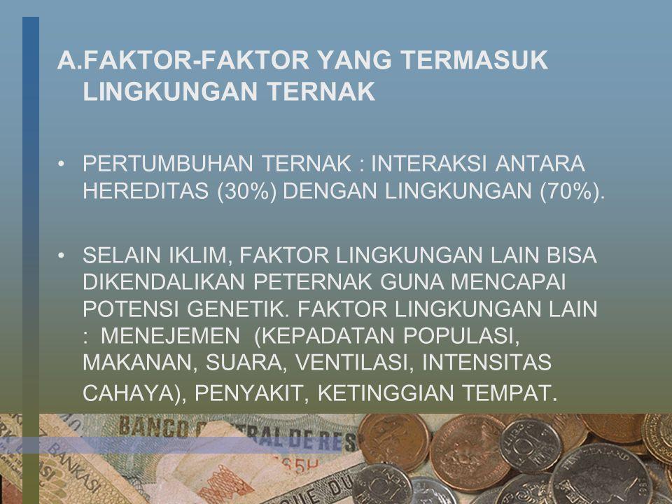 A.FAKTOR-FAKTOR YANG TERMASUK LINGKUNGAN TERNAK