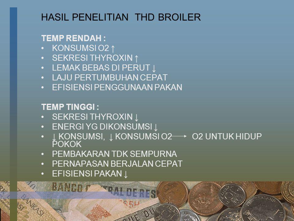 HASIL PENELITIAN THD BROILER